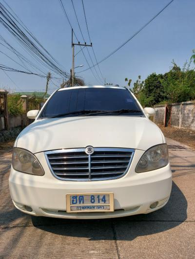 0 2008 ชลบุรี